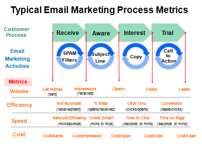 email-marketing-metrics-2.png