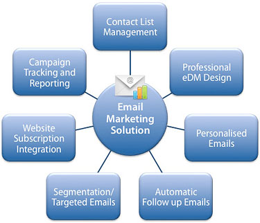 email-marketing-2.jpg