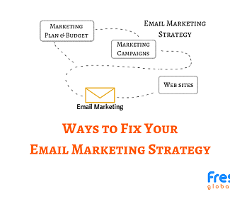 creative-email-marketing-strategy-950ce834df6daa81a9dd3d762c55c0a4-325x285-9-crop.png